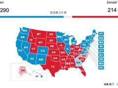 「GIS数据」获取美国大选数据