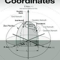Basic GIS coordinates