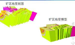 矿体三维模型构建关键技术