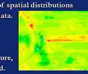 空间数据模型的类型