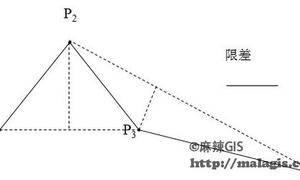 GIS空间矢量数据的压缩编码方法
