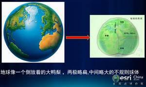 解读ArcGIS空间参照系统和地图投影