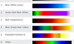 IDL自定义色表