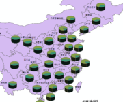 ArcGIS操作教程(97)ArcMap绘制饼图