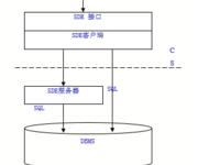 GIS空间数据库(48)MapGIS空间数据库引擎与空间索引
