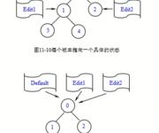 GIS空间数据库(51)MAPGIS长事务模型