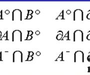 GIS空间数据库(53)二维空间拓扑关系
