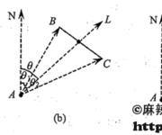 GIS空间数据库(59)空间方向关系的计算与描述上篇
