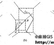 GIS空间数据库(60)空间方向关系的计算与描述下篇