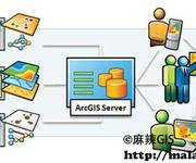 ArcGIS 10.1 for Server入门手册