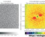 基于全极化UAVSAR图像的海浪斜率反演方法研究