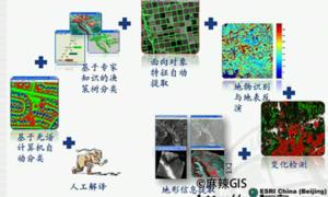 ENVI基础操作教学视频(12)图像增强