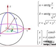 GPS原理应用(2-3)天球坐标系基本概念