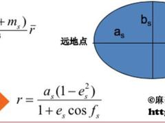 GPS原理应用(3-3)卫星运动的开普勒定律
