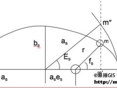GPS原理应用(3-5)真近点角fs的计算
