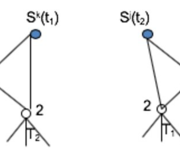 GPS原理应用(6-26)交换天线法