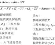 GPS原理应用(6-32)单点定位的基本原理-SPP数学模型
