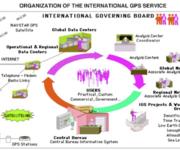 GPS原理应用(6-37)精密单点定位(PPP) – IGS的产品