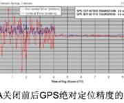 GPS原理应用(6-47)差分GPS概述