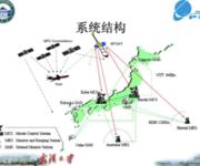 GPS原理应用(6-59)广域差分 - MSAS & QZSS