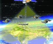 GPS原理应用(6-60)广域差分- GAGAN