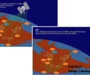 GPS原理应用(6-61)广域差分-全球差分GPS(RTG)