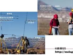 GPS原理应用(6-62)RTK – 实时动态载波相位测量