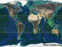 GPS原理应用(9-16)STK软件(Satellite Tool Kit 卫星工具箱)