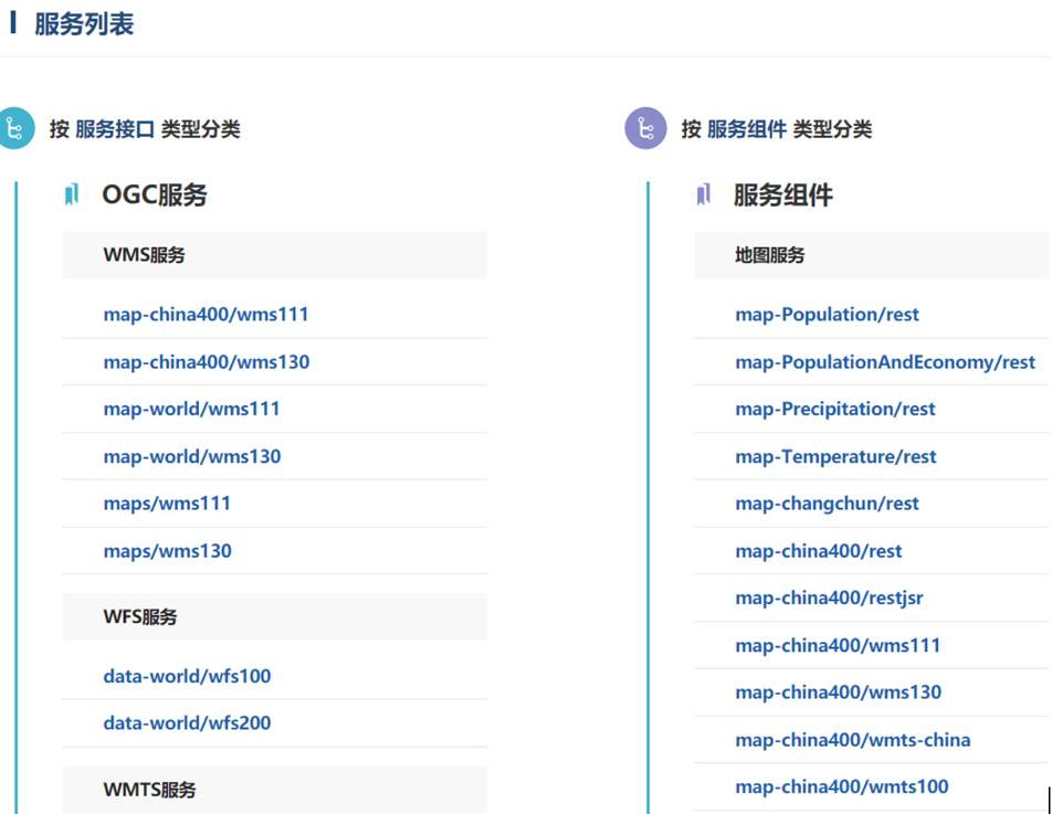 SuperMap iServer服务列表