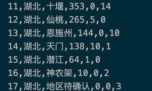 使用Python抓取2019-nCov疫情数据