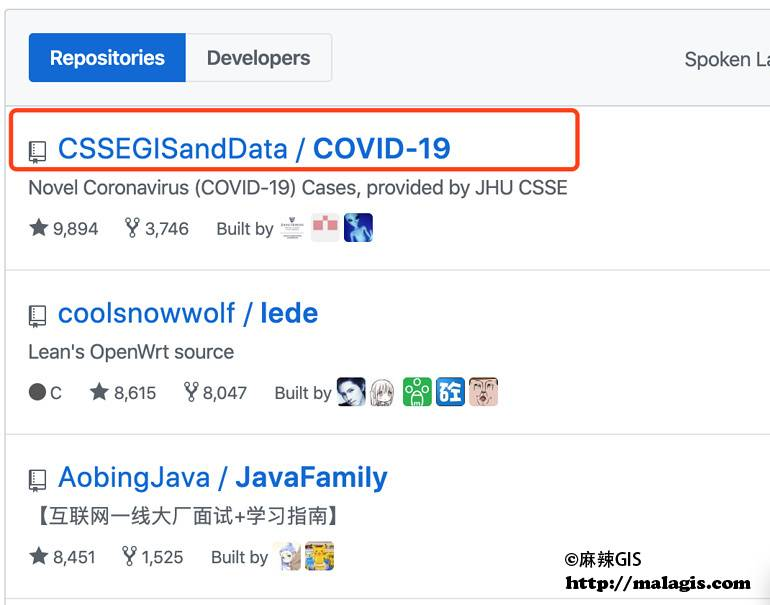 COVID-19 github
