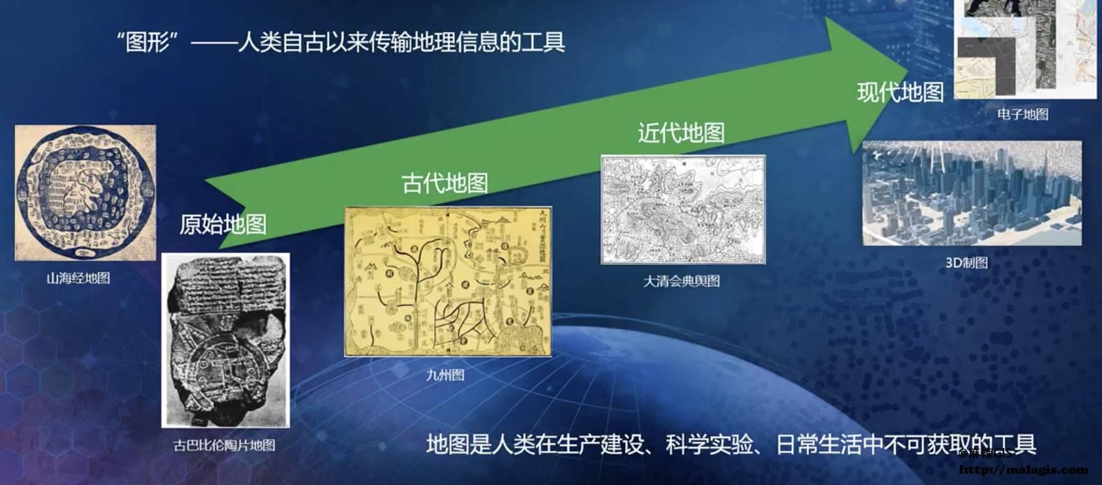 ArcGIS Pro地图符号制作