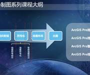 2020年Esri抗疫专题技术公开课(9)ArcGIS Pro地图符号化