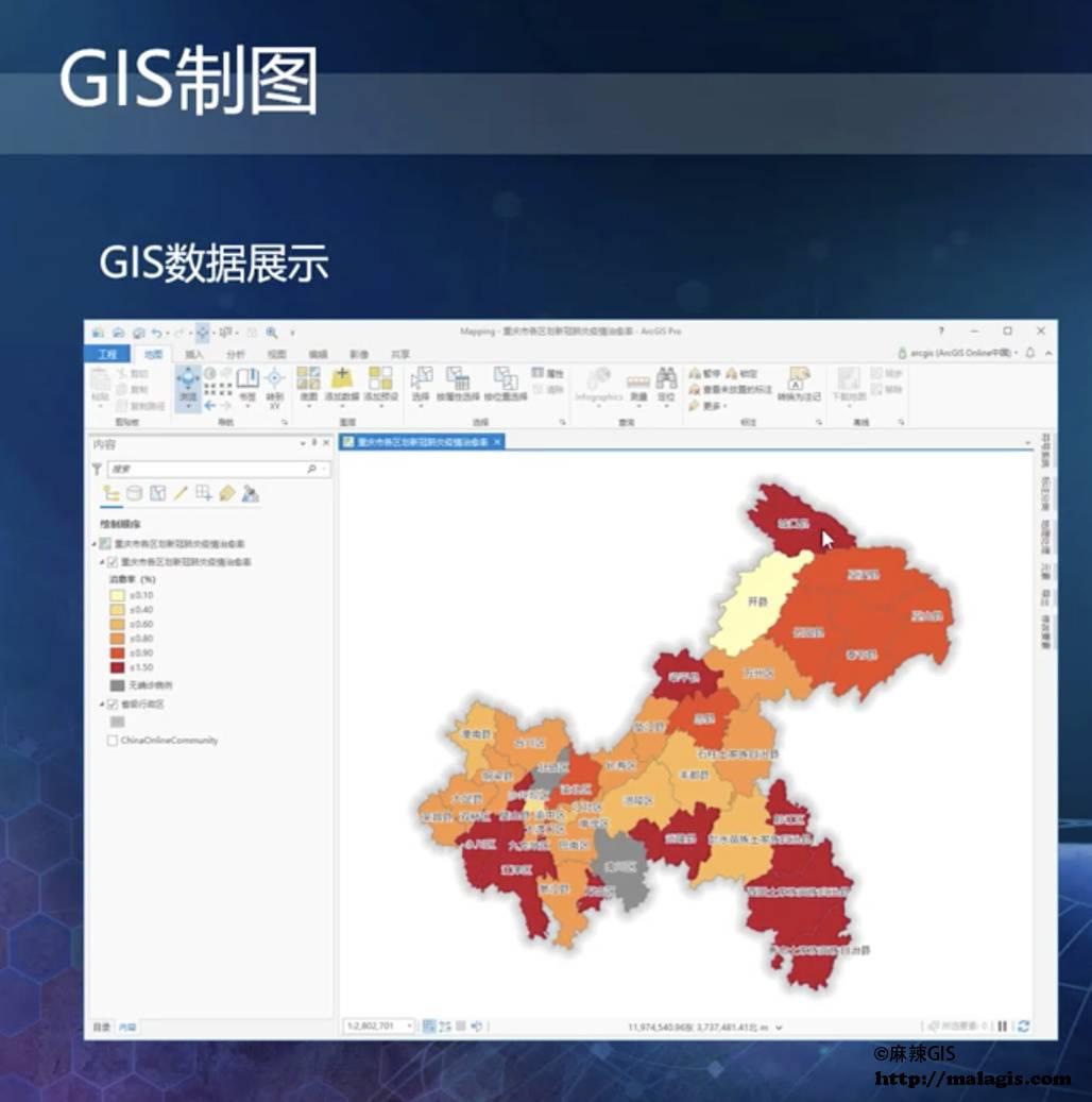ArcGIS Pro地图布局与出图