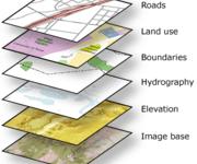 ArcGIS Engine 10 开发手册(5-12)空间参考(一)基础概念