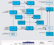 ArcGIS Engine 10 开发手册(4-1)空间数据库介绍