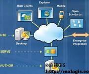 ArcGIS for Desktop操作手册(7-1)标准统一的发布体验