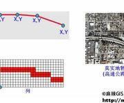 ArcGIS for Desktop操作手册(4-1)GIS数据