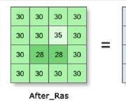 ArcGIS三维入门(5-12)ArcGIS三维应用之填挖方分析