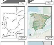 ArcGIS制图手册(2)制图设计
