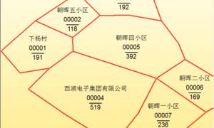 ArcGIS制图手册(4-2)标注三值