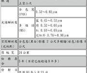 QGIS中文操作手册(7-2)使用QGIS处理福卫二号图像处理与分析之波段选择