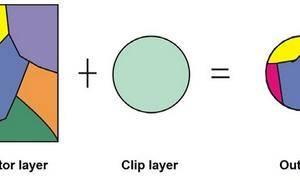QGIS中文操作手册(8-3)QGIS裁剪分析(Clip)